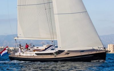 Nautigamma is the new importer Contest for Italy